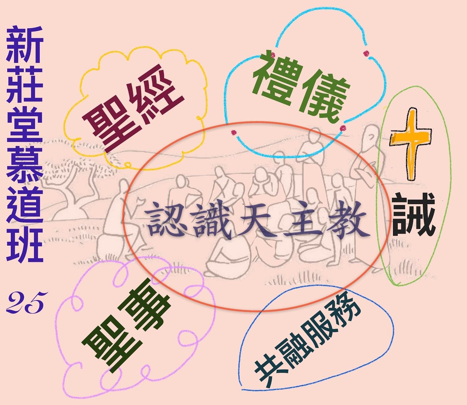 【堂區生活】本堂第25期慕道班開班,歡迎所有人來認識天主耶穌基督,認識新莊聖保祿天主堂